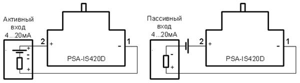 Токовый интерфейс 4...20 (0...5)Ма